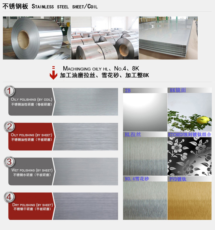 stainless steel sheet importer